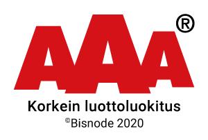 AAA korkein luottoluokitus 2019